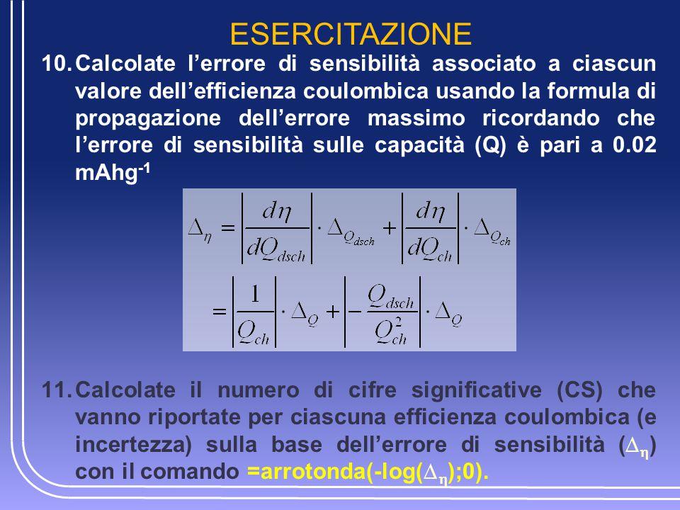ESERCITAZIONE 10.Calcolate l'errore di sensibilità associato a ciascun valore dell'efficienza coulombica usando la formula di propagazione dell'errore massimo ricordando che l'errore di sensibilità sulle capacità (Q) è pari a 0.02 mAhg -1 11.Calcolate il numero di cifre significative (CS) che vanno riportate per ciascuna efficienza coulombica (e incertezza) sulla base dell'errore di sensibilità (   ) con il comando =arrotonda(-log(   );0).