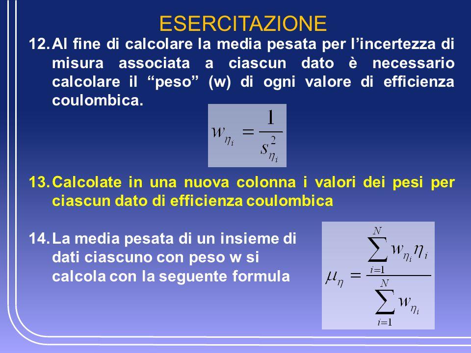 ESERCITAZIONE 12.Al fine di calcolare la media pesata per l'incertezza di misura associata a ciascun dato è necessario calcolare il peso (w) di ogni valore di efficienza coulombica.