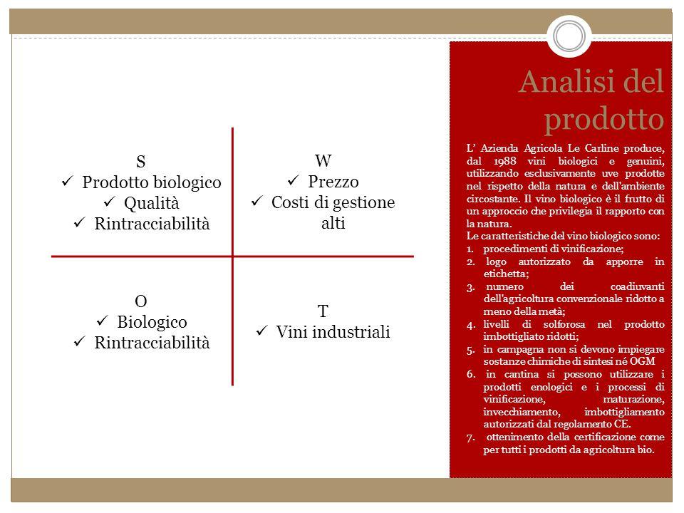 Analisi del prodotto L' Azienda Agricola Le Carline produce, dal 1988 vini biologici e genuini, utilizzando esclusivamente uve prodotte nel rispetto d