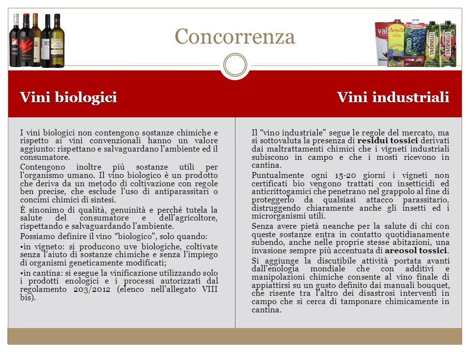 Vini biologici Vini industriali I vini biologici non contengono sostanze chimiche e rispetto ai vini convenzionali hanno un valore aggiunto: rispettan