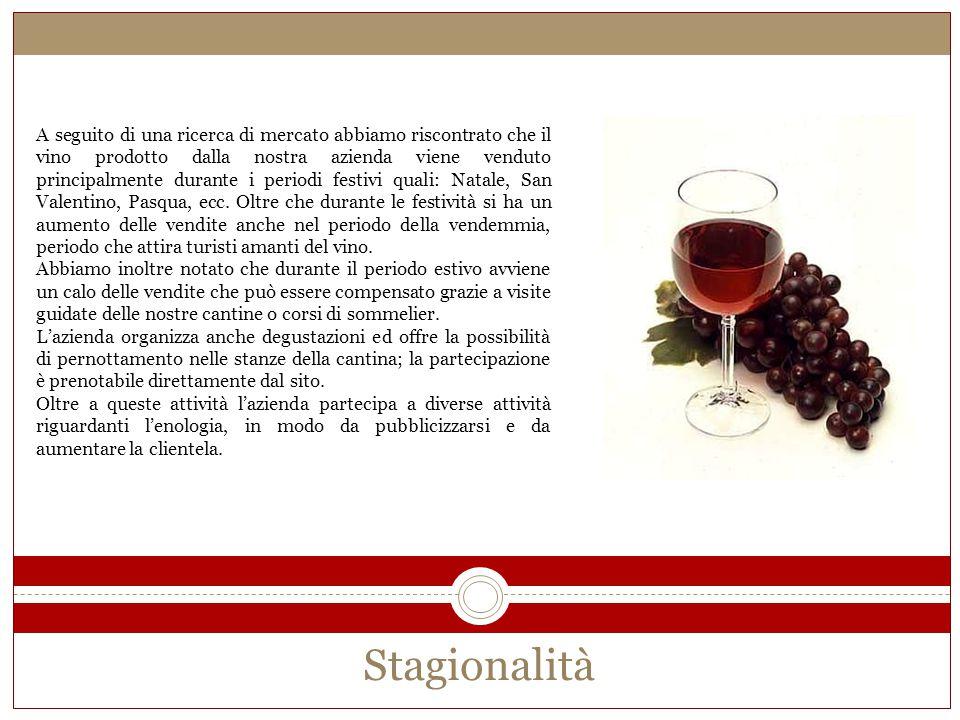 Stagionalità A seguito di una ricerca di mercato abbiamo riscontrato che il vino prodotto dalla nostra azienda viene venduto principalmente durante i