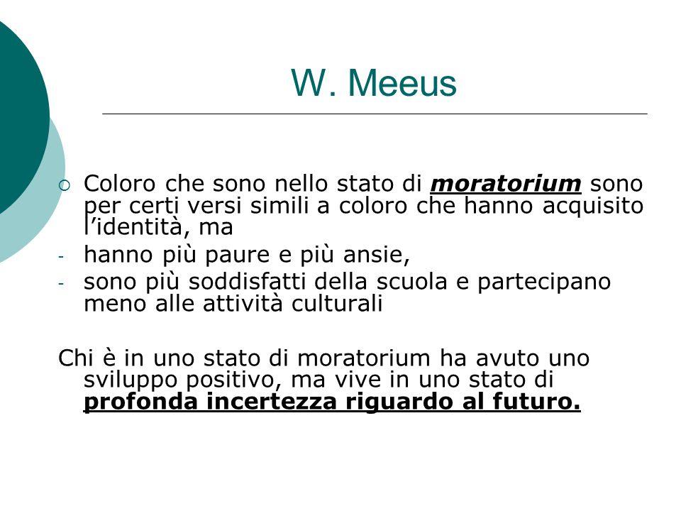 W. Meeus  Coloro che sono nello stato di moratorium sono per certi versi simili a coloro che hanno acquisito l'identità, ma - hanno più paure e più a