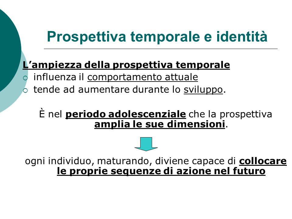 Prospettiva temporale e identità L'ampiezza della prospettiva temporale  influenza il comportamento attuale  tende ad aumentare durante lo sviluppo.