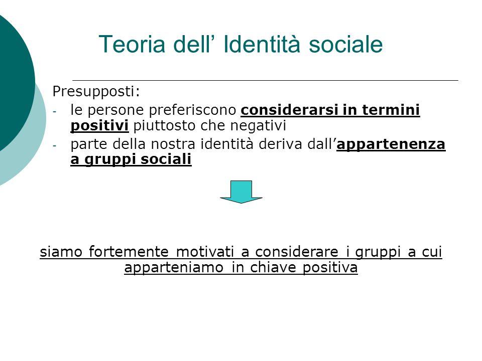 Teoria dell' Identità sociale Presupposti: - le persone preferiscono considerarsi in termini positivi piuttosto che negativi - parte della nostra iden