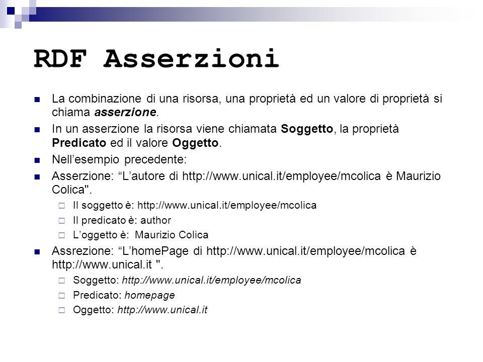 RDF Asserzioni La combinazione di una risorsa, una proprietà ed un valore di proprietà si chiama asserzione.