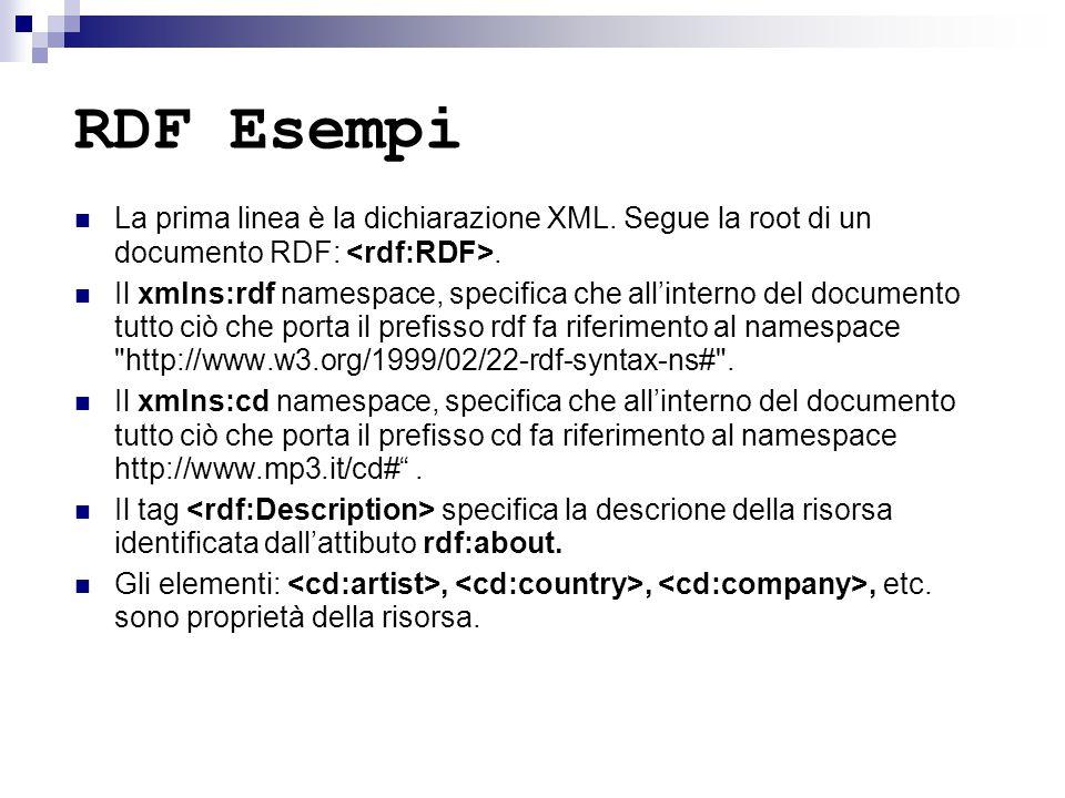 La prima linea è la dichiarazione XML. Segue la root di un documento RDF:. Il xmlns:rdf namespace, specifica che all'interno del documento tutto ciò c