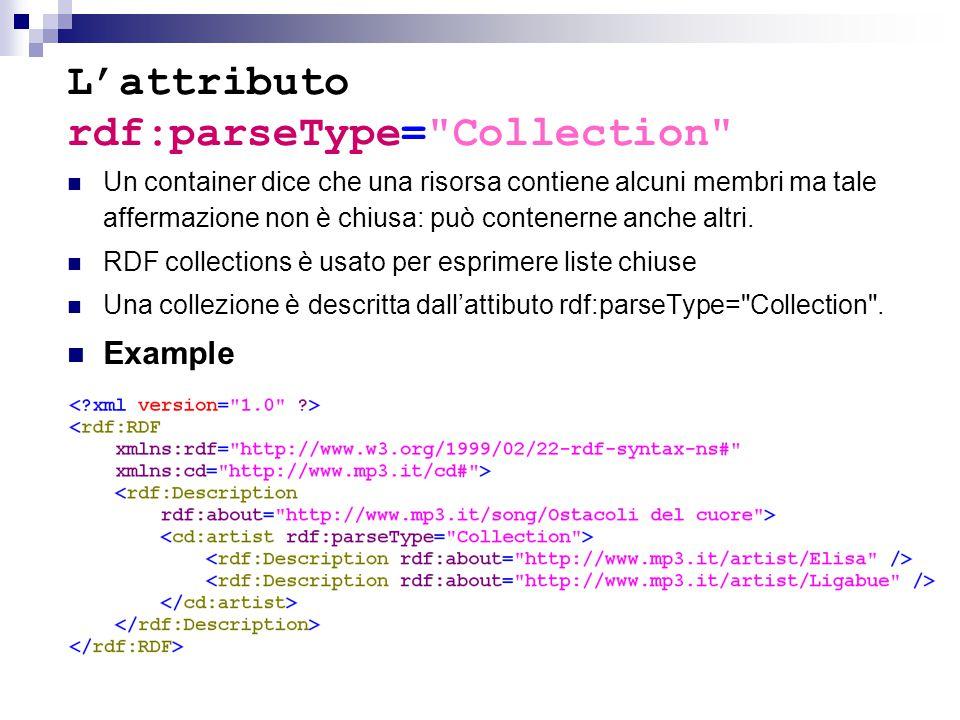L'attributo rdf:parseType=