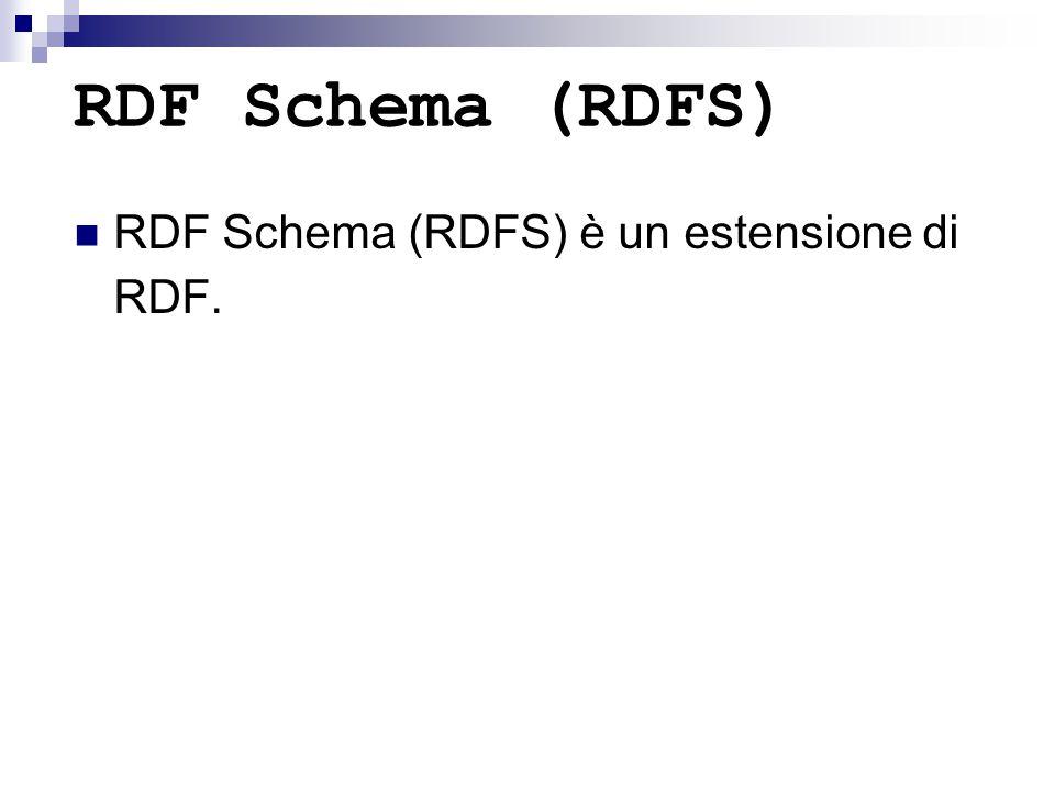 RDF Schema (RDFS) RDF Schema (RDFS) è un estensione di RDF.