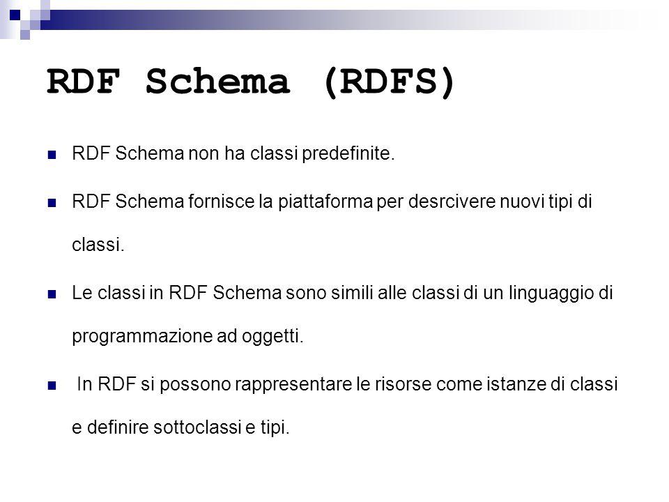 RDF Schema (RDFS) RDF Schema non ha classi predefinite. RDF Schema fornisce la piattaforma per desrcivere nuovi tipi di classi. Le classi in RDF Schem