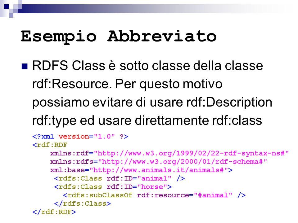 Esempio Abbreviato RDFS Class è sotto classe della classe rdf:Resource. Per questo motivo possiamo evitare di usare rdf:Description rdf:type ed usare