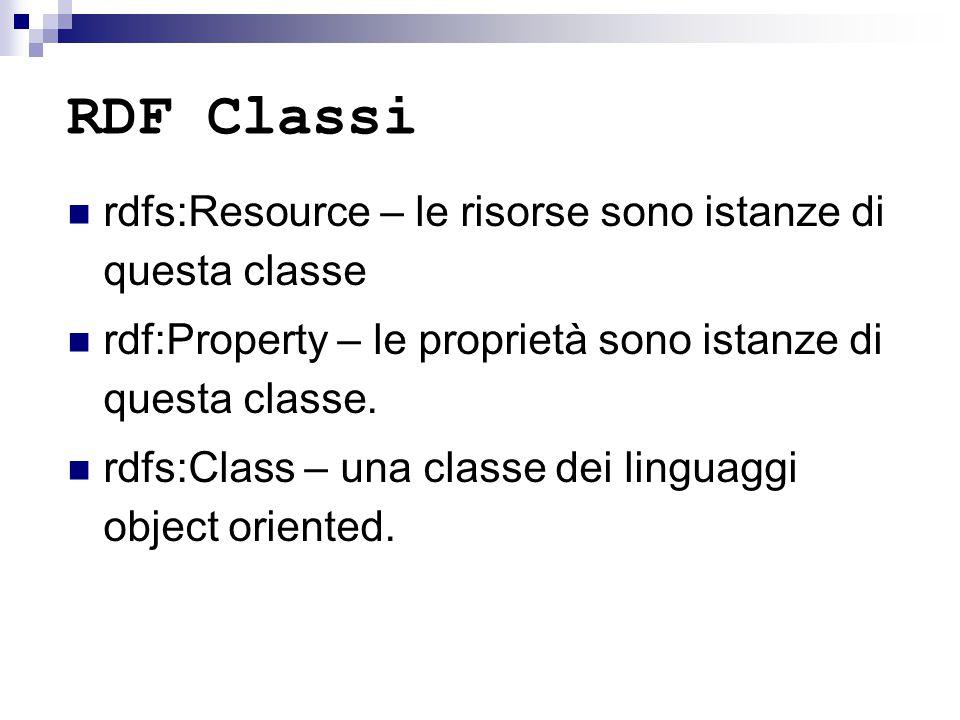 RDF Classi rdfs:Resource – le risorse sono istanze di questa classe rdf:Property – le proprietà sono istanze di questa classe. rdfs:Class – una classe