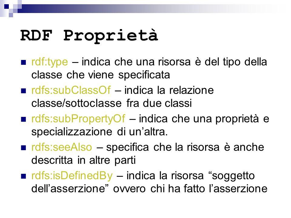 RDF Proprietà rdf:type – indica che una risorsa è del tipo della classe che viene specificata rdfs:subClassOf – indica la relazione classe/sottoclasse
