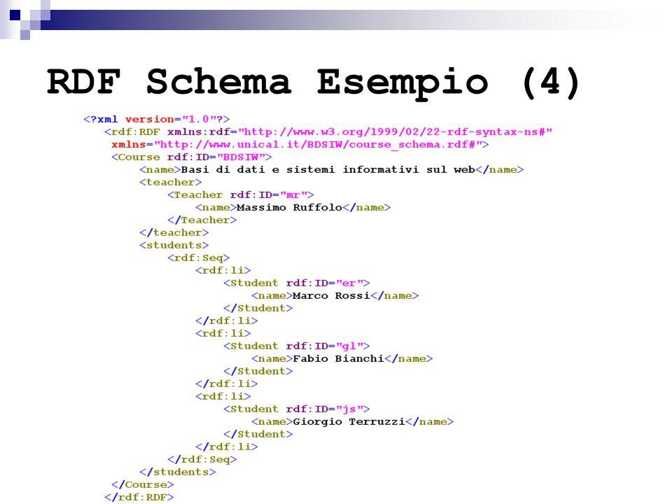 RDF Schema Esempio (4)