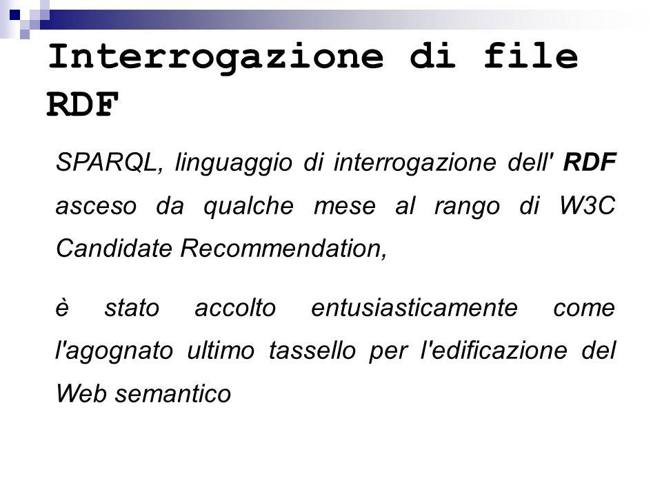 Interrogazione di file RDF SPARQL, linguaggio di interrogazione dell' RDF asceso da qualche mese al rango di W3C Candidate Recommendation, è stato acc