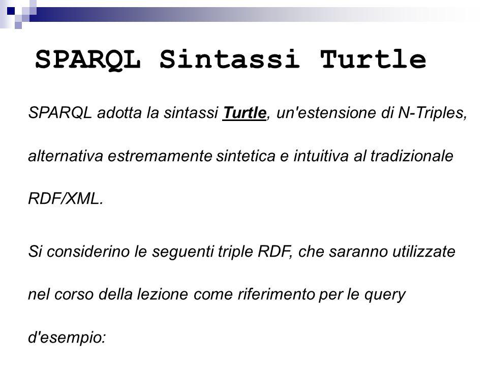 SPARQL Sintassi Turtle SPARQL adotta la sintassi Turtle, un estensione di N-Triples, alternativa estremamente sintetica e intuitiva al tradizionale RDF/XML.