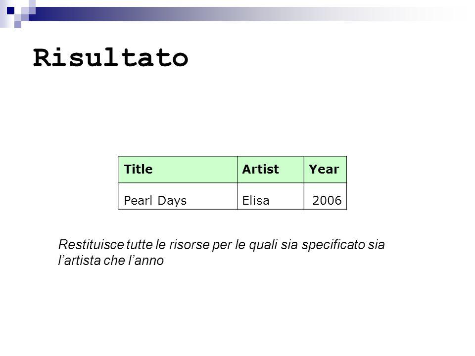 Risultato TitleArtistYear Pearl DaysElisa2006 Restituisce tutte le risorse per le quali sia specificato sia l'artista che l'anno