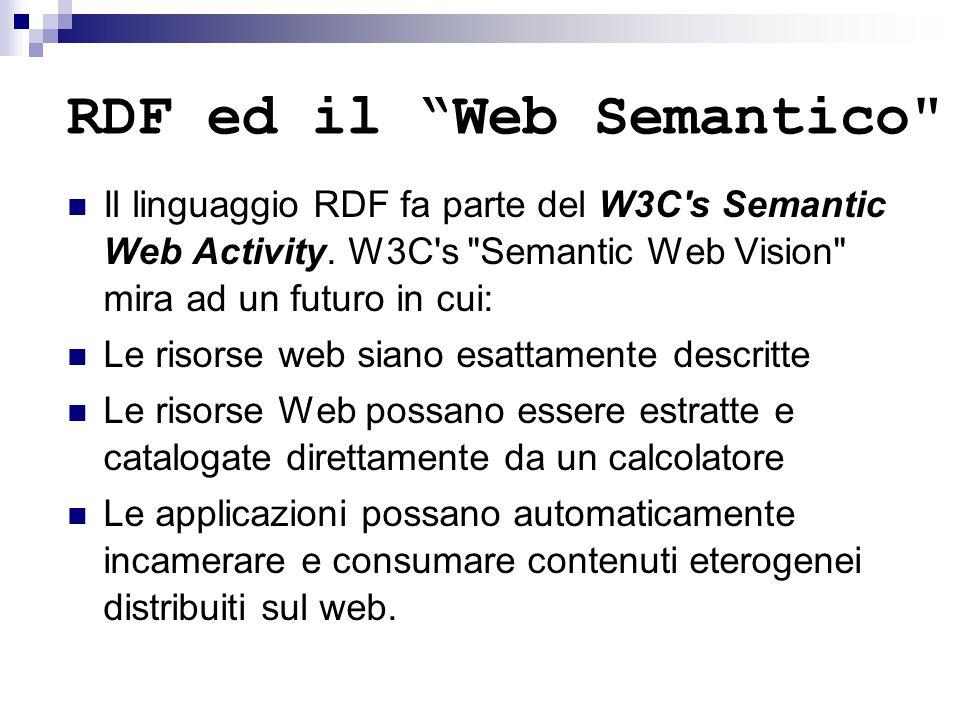 RDF ed il Web Semantico Il linguaggio RDF fa parte del W3C s Semantic Web Activity.