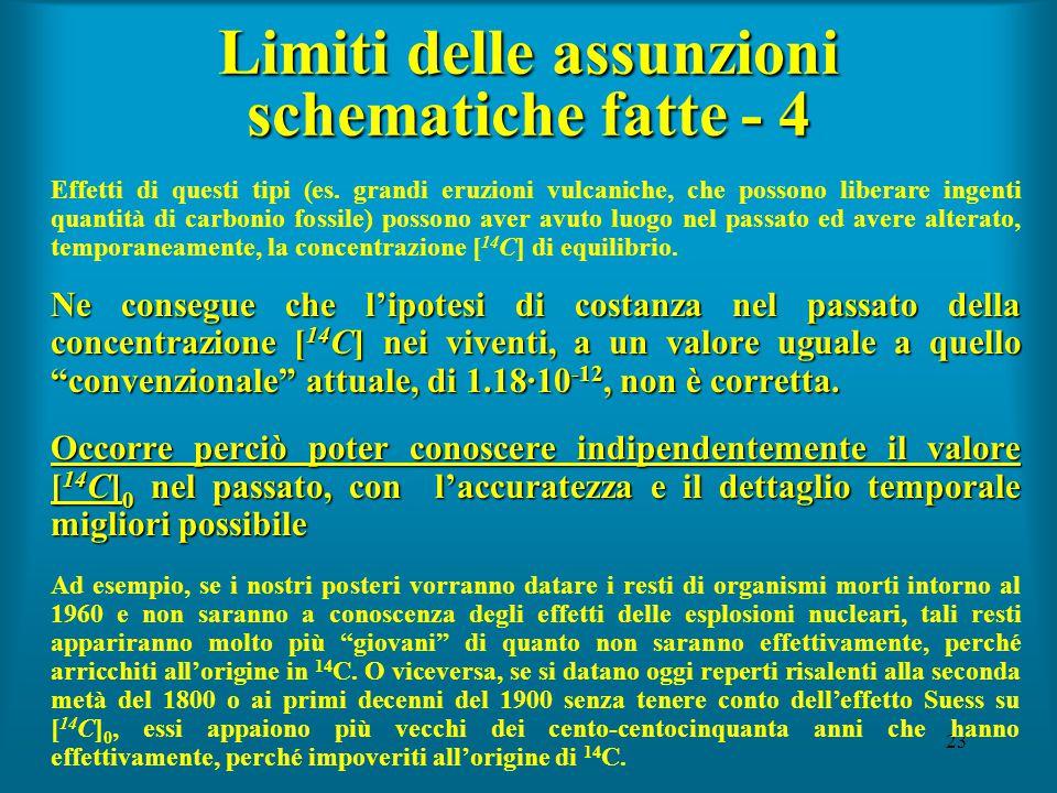 23 Limiti delle assunzioni schematiche fatte - 4 Effetti di questi tipi (es.