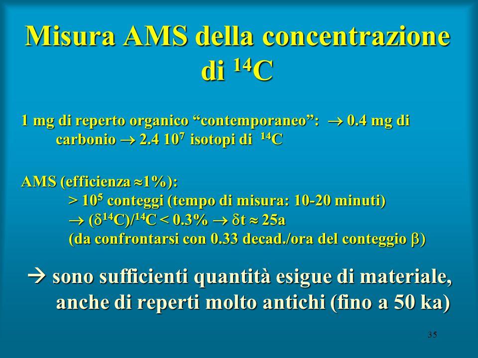 35 1 mg di reperto organico contemporaneo :  0.4 mg di carbonio  2.4 10 7 isotopi di 14 C AMS (efficienza  1%): > 10 5 conteggi (tempo di misura: 10-20 minuti)  (  14 C)/ 14 C 10 5 conteggi (tempo di misura: 10-20 minuti)  (  14 C)/ 14 C < 0.3%   t  25a (da confrontarsi con 0.33 decad./ora del conteggio   sono sufficienti quantità esigue di materiale, anche di reperti molto antichi (fino a 50 ka)  sono sufficienti quantità esigue di materiale, anche di reperti molto antichi (fino a 50 ka) Misura AMS della concentrazione di 14 C