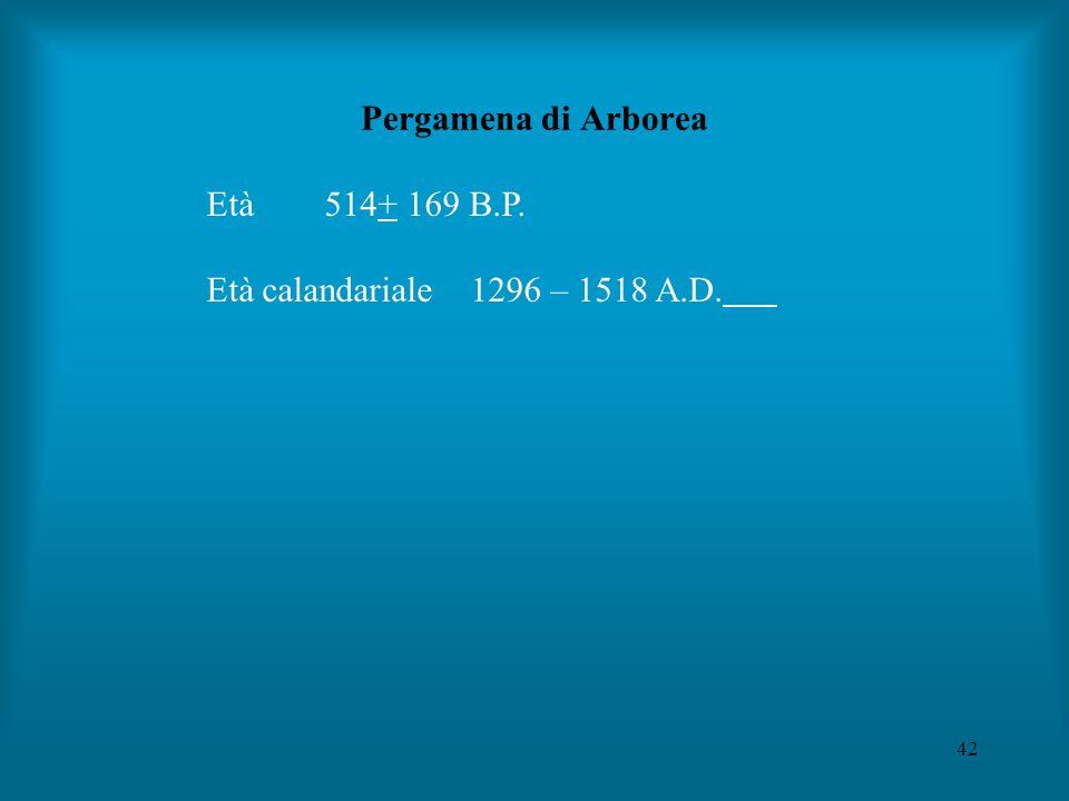 42 Pergamena di Arborea Età 514+ 169 B.P. Età calandariale 1296 – 1518 A.D.