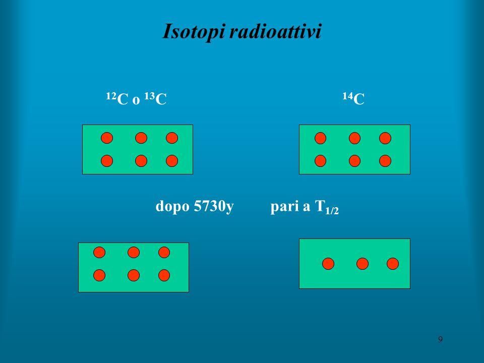 30 Misura della concentrazione di 14 C poiché |dN/dt| = N, per determinare il numero di atomi di 14 C presenti in un reperto (e quindi la sua concentrazione dalla quale risalire alla datazione) si può in linea di principio misurare l'attività |dN/dt| del reperto anziché direttamente Npoiché |dN/dt| = N, per determinare il numero di atomi di 14 C presenti in un reperto (e quindi la sua concentrazione dalla quale risalire alla datazione) si può in linea di principio misurare l'attività |dN/dt| del reperto anziché direttamente N in effetti la misura diretta di N, a causa della bassissima concentrazione, è impossibile in spettrometria di massa convenzionale, soprattutto per l'interferenza isobarica di 14 N e delle molecole 12 CH 2 e 13 CH (isobari molecolari)in effetti la misura diretta di N, a causa della bassissima concentrazione, è impossibile in spettrometria di massa convenzionale, soprattutto per l'interferenza isobarica di 14 N e delle molecole 12 CH 2 e 13 CH (isobari molecolari) anche la misura dell'attività è delicata, perché si tratta di misurare un decadimento  puro e di bassa energiaanche la misura dell'attività è delicata, perché si tratta di misurare un decadimento  puro e di bassa energia tuttavia fino ad alcuni anni fa la misura dell'attività era l'unica strada percorribiletuttavia fino ad alcuni anni fa la misura dell'attività era l'unica strada percorribile