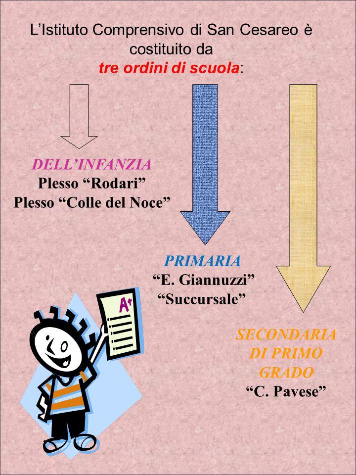 DELL'INFANZIA Plesso Rodari Plesso Colle del Noce PRIMARIA E.