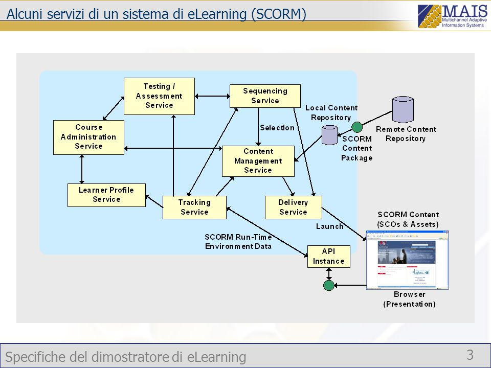 Specifiche del dimostratore di eLearning 4 L'architettura di Virtual Campus RL LO Editor DL LO Generator & Editor FL LO Tailoring tool SCORM & XLANG generators Fruition Engine Tutoring system Evaluation system LO RL Author Teacher LO DL LO FL SCORM LO metadata XLANG LO fruition process Learner Organizer TeacherTutor LO Authoring Environment Fruition DB LeziPeerversyWebTalk User Interaction Environment LO Fruition Environment Raw data