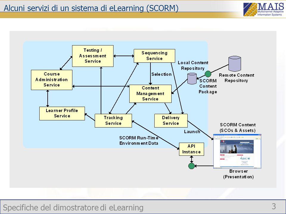 Specifiche del dimostratore di eLearning 3 Alcuni servizi di un sistema di eLearning (SCORM)