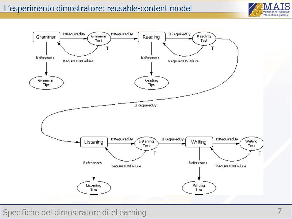 Specifiche del dimostratore di eLearning 7 L'esperimento dimostratore: reusable-content model