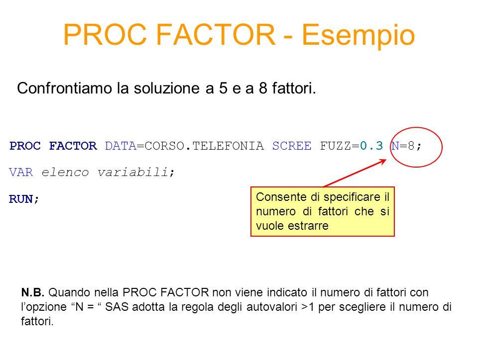 PROC FACTOR - Esempio Confrontiamo la soluzione a 5 e a 8 fattori. PROC FACTOR DATA=CORSO.TELEFONIA SCREE FUZZ=0.3 N=8; VAR elenco variabili; RUN; N.B