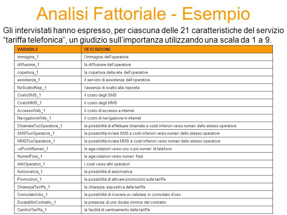 Analisi Fattoriale - Esempio Gli intervistati hanno espresso, per ciascuna delle 21 caratteristiche del servizio tariffa telefonica , un giudizio sull'importanza utilizzando una scala da 1 a 9.