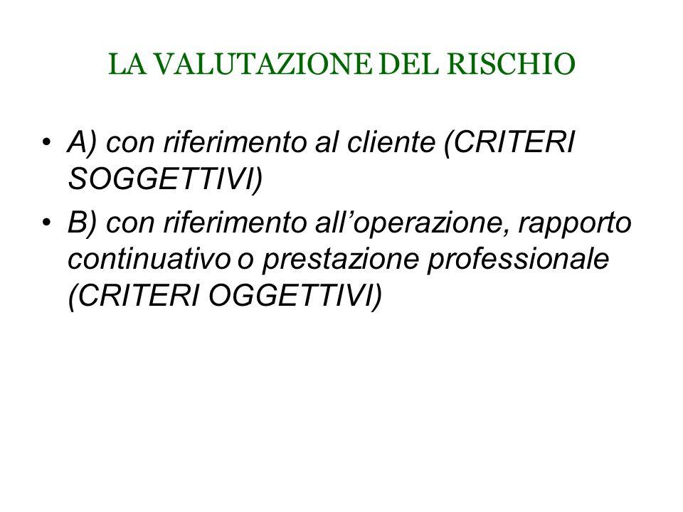 LA VALUTAZIONE DEL RISCHIO A) con riferimento al cliente (CRITERI SOGGETTIVI) B) con riferimento all'operazione, rapporto continuativo o prestazione professionale (CRITERI OGGETTIVI)