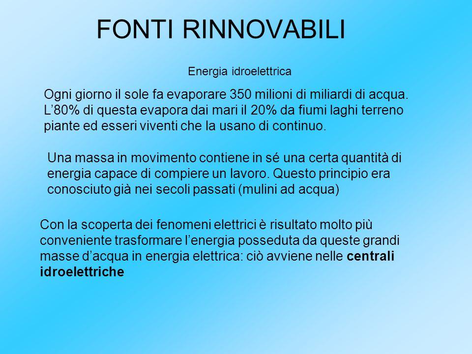 CENTRALE IDROELETTRICA Fonte utilizzata energia idraulica, acqua in caduta, acqua fluente Componenti principali Bacino.
