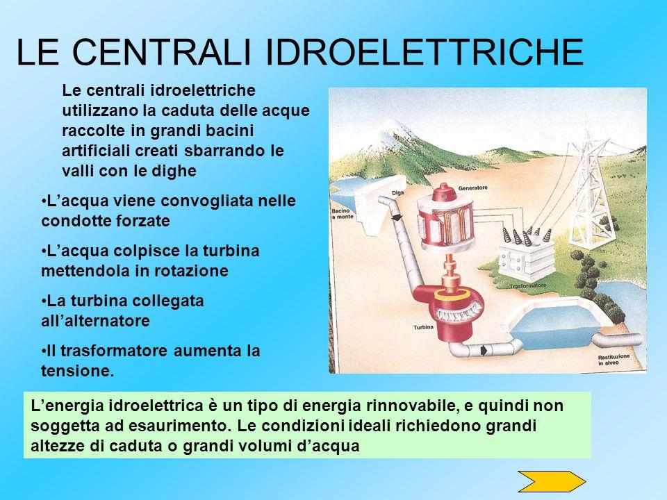 LE CENTRALI IDROELETTRICHE Le centrali idroelettriche utilizzano la caduta delle acque raccolte in grandi bacini artificiali creati sbarrando le valli