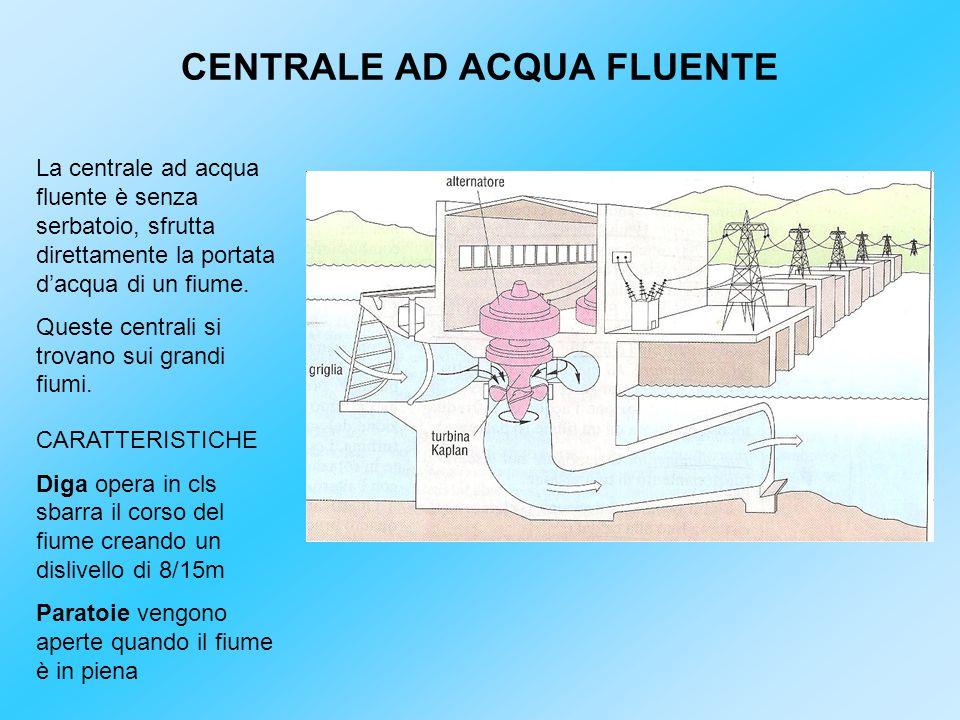 CENTRALE AD ACQUA FLUENTE La centrale ad acqua fluente è senza serbatoio, sfrutta direttamente la portata d'acqua di un fiume. Queste centrali si trov