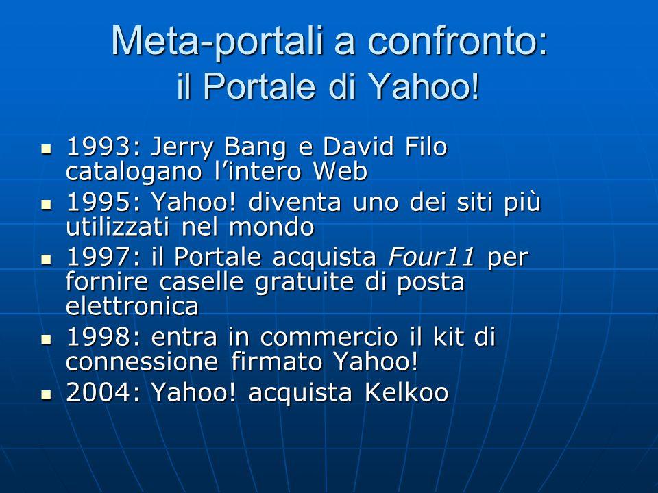 Meta-portali a confronto: il Portale di Yahoo! 1993: Jerry Bang e David Filo catalogano l'intero Web 1993: Jerry Bang e David Filo catalogano l'intero