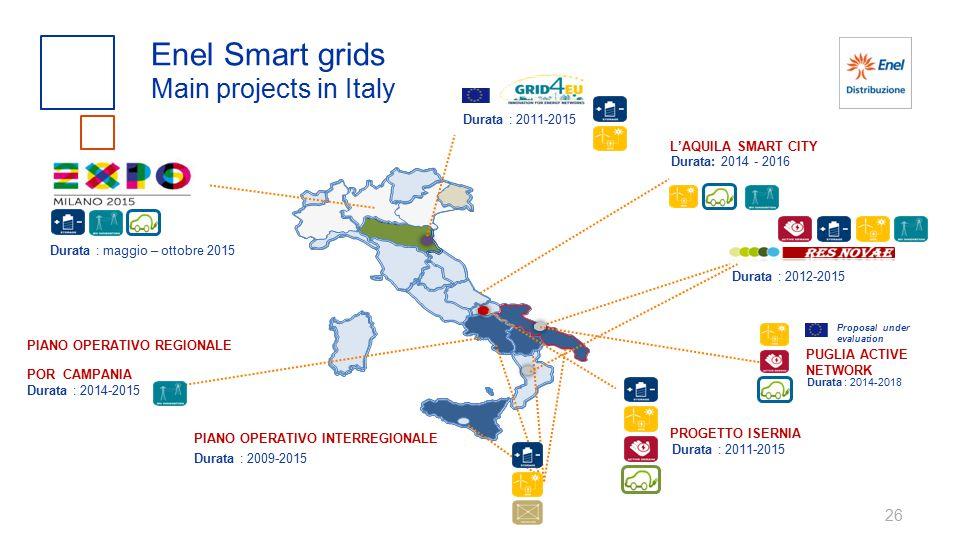 Durata : 2012-2015 Durata : 2011-2015 PIANO OPERATIVO INTERREGIONALE Durata : 2009-2015 PROGETTO ISERNIA Durata : 2011-2015 Enel Smart grids Main projects in Italy 26 Durata : maggio – ottobre 2015 PIANO OPERATIVO REGIONALE POR CAMPANIA Durata : 2014-2015 L'AQUILA SMART CITY Durata: 2014 - 2016 Proposal under evaluation Durata : 2014-2018 PUGLIA ACTIVE NETWORK