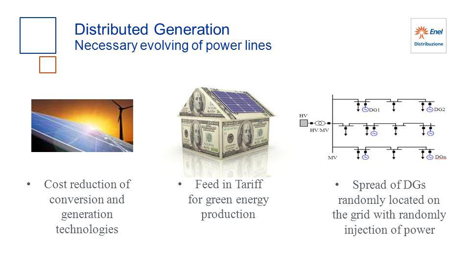 6 Bio&Waste Solare Eolico Potenza connessa (GW) 3,9 16,5 2,5 NORD-EST 194.341 connessioni 6.483 MW SUD 109.911 connessioni 8.028 MW CENTRO 149.850 connessioni 6.178 MW NORD-OVEST 137.865 connessioni 5.551 MW 591.967 connessioni 26.240 MW 1,1 Hydro 2,2 Non-RES 26,2 Rete Italia 2014 Distributed Generation