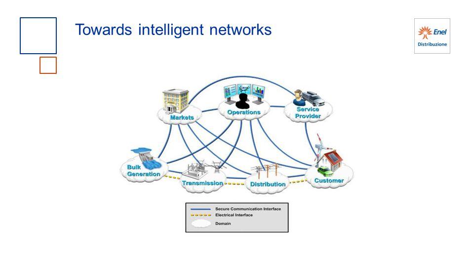 Towards intelligent networks