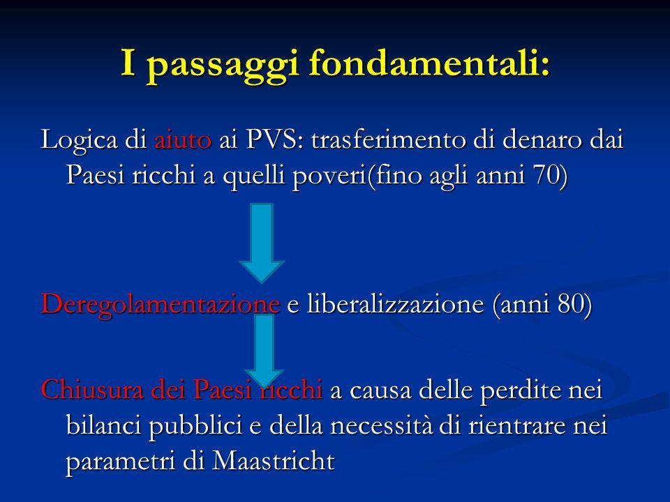 I passaggi fondamentali: Logica di aiuto ai PVS: trasferimento di denaro dai Paesi ricchi a quelli poveri(fino agli anni 70) Deregolamentazione e libe