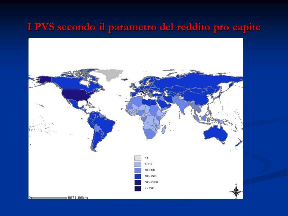 I PVS secondo il parametro del reddito pro capite