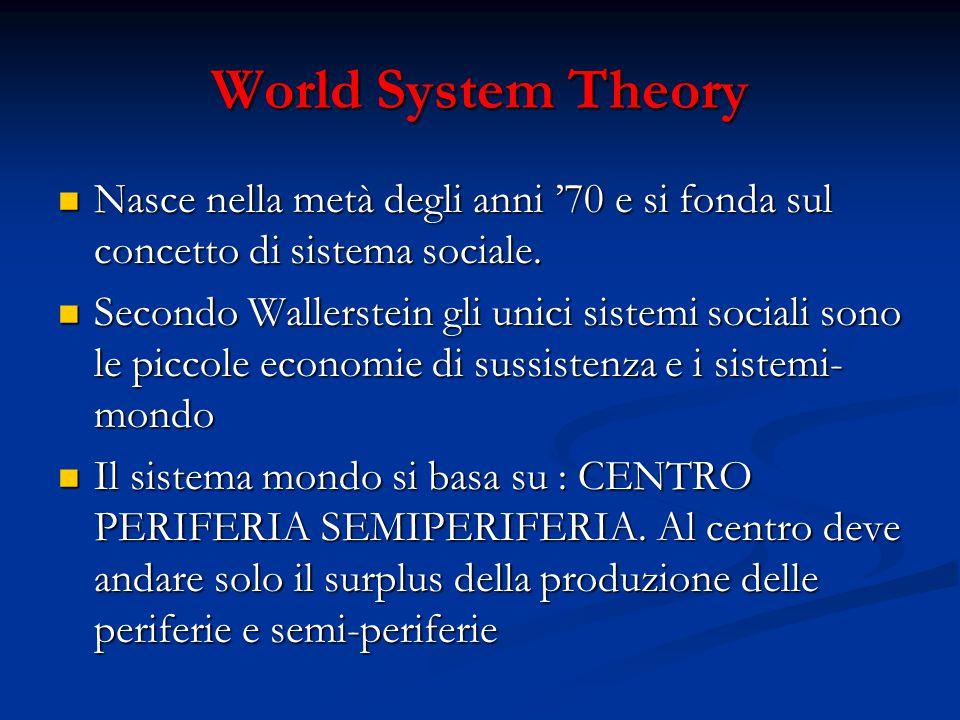 World System Theory Nasce nella metà degli anni '70 e si fonda sul concetto di sistema sociale. Nasce nella metà degli anni '70 e si fonda sul concett
