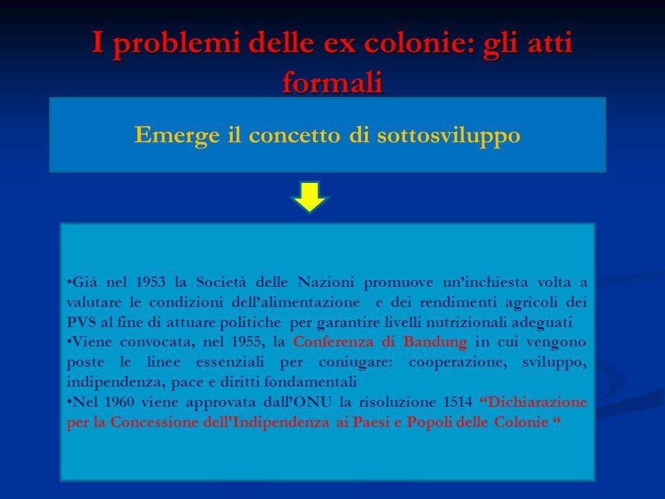I problemi delle ex colonie: gli atti formali Emerge il concetto di sottosviluppo Già nel 1953 la Società delle Nazioni promuove un'inchiesta volta a