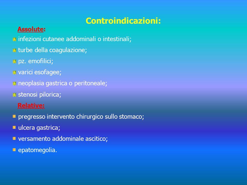 Controindicazioni: Assolute: infezioni cutanee addominali o intestinali; turbe della coagulazione; pz. emofilici; varici esofagee; neoplasia gastrica
