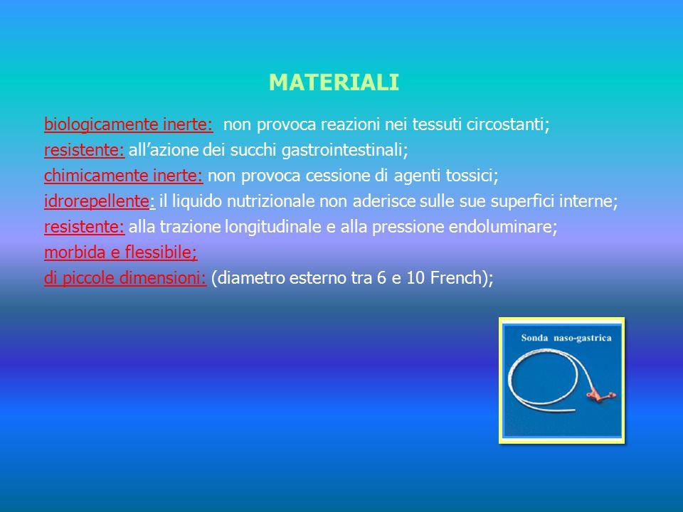 MATERIALI biologicamente inerte: non provoca reazioni nei tessuti circostanti; resistente: all'azione dei succhi gastrointestinali; chimicamente inert