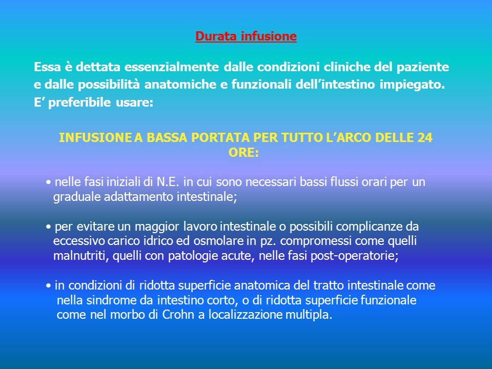 Durata infusione Essa è dettata essenzialmente dalle condizioni cliniche del paziente e dalle possibilità anatomiche e funzionali dell'intestino impie