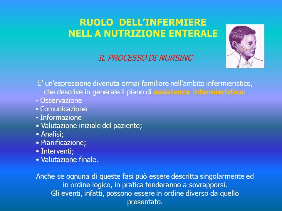RUOLO DELL'INFERMIERE NELL A NUTRIZIONE ENTERALE IL PROCESSO DI NURSING E' un'espressione divenuta ormai familiare nell'ambito infermieristico, che de