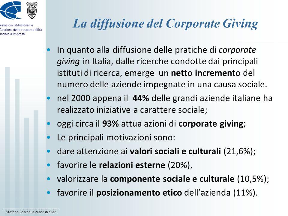 ____________________________ Stefano Scarcella Prandstraller Relazioni istituzionali e Gestione della responsabilità sociale d'impresa La diffusione del Corporate Giving In quanto alla diffusione delle pratiche di corporate giving in Italia, dalle ricerche condotte dai principali istituti di ricerca, emerge un netto incremento del numero delle aziende impegnate in una causa sociale.