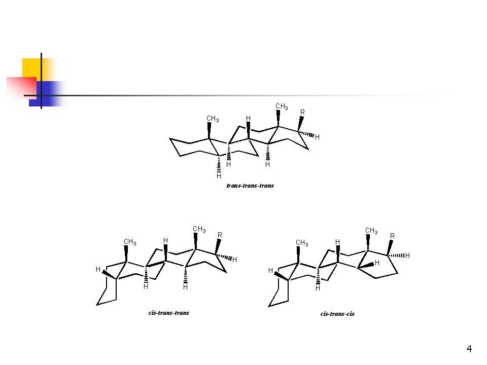 Configurazione Negli ormoni steroidei naturali i metili in posizione 18 e 19 sono in configurazione  (sono orientati verso l'osservatore).