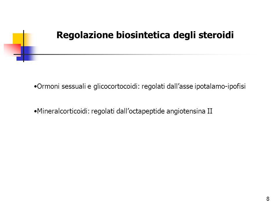 Regolazione biosintetica degli steroidi Ormoni sessuali e glicocortocoidi: regolati dall'asse ipotalamo-ipofisi Mineralcorticoidi: regolati dall'octap